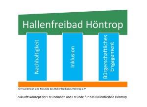 Grafik Zukunftskonzept HFB_03
